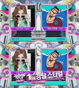 PSY Music Bank win screen